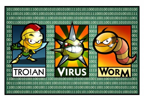 Difference Between VirusWormsTrojan Horse and Spyware